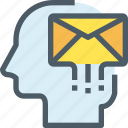 communication, head, human, letter, mail, mind, thinking icon