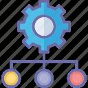 gear, hierarchy, management, productivity, project scheme icon