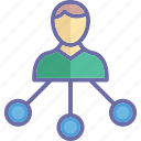 collaboration, employees, leader, manager, organization structure icon
