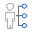connection, group, hierarchy, network, user icon