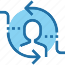 arrow, business, human, people, process, resources icon