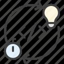 development, code, agile, implementation