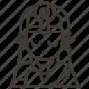 avatar, india icon