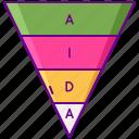 action, aida, awareness, desire, interest, model, seo