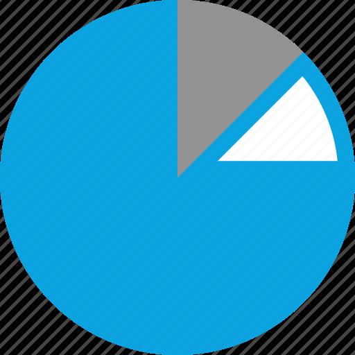 analytics, information, pie, rotate icon