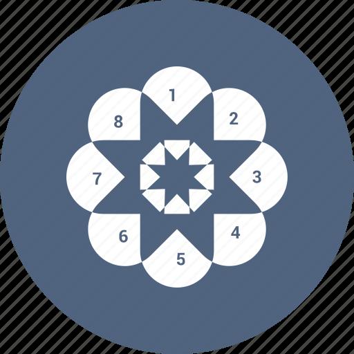 analytics, bar, business, graph, infographic, pie chart, statistics icon