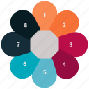 flower, graph, pie, pie chart, pie graph, statistics icon