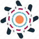 abstract, chart, graph, pie, piechart
