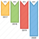 business graph, business growth, graph, growth, infographic icon