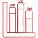 analytics, chart, diagram, growth, increase, investments, return, statistics icon