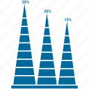 bar, graph, growth chart, infographic, performance, ranking, seo