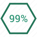 ninty nine, percent, rate, revenue icon