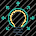 bulb, creative, idea, mind, productivity, startup, thinking