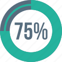 discount, growth, label, off, percent, shopping, tag icon