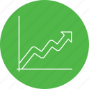 business, chart, graph, growth, report, statistic, success icon