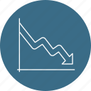 analysis, chart, decrease, graph, infographic, report, statistic icon