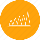 analysis, graph, infographic, peak, report, statistic, value icon