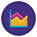 area, chart, graph, stats icon