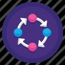 basic, chart, cycle, graph
