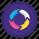 arrow, chart, cycle, graph, process