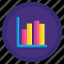 chart, clustered, column, graph