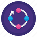 chart, continuous, cycle, graph icon