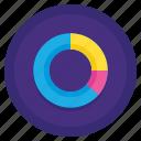 chart, doughnut, doughnut chart, graph