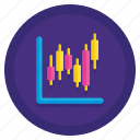 candlestick, chart, graph, stock icon