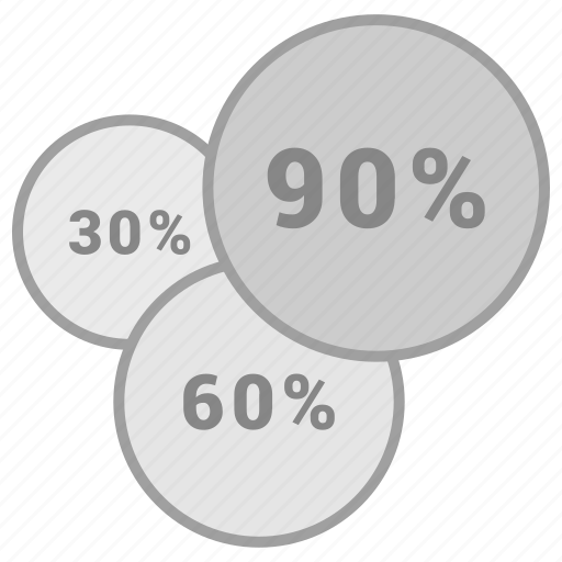 graphic, info, ninty, percent, sixty, thirty icon