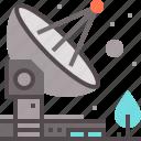 radio, telecommunication, transmitter
