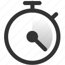clock, interface, stopwatch, time, timer icon