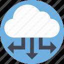 cyberspace, cloud computing, cloud network, cloud sharing, social media icon