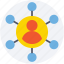 aim, human resources, audience targeting, affiliate marketing, focus icon