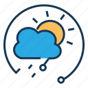 climate, internet of things, iot, rain sensor, weather forecast, weather monitoring, weather reporting