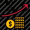 income, interest, passive, profit, rate