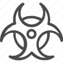biohazard, chemical, hazardous