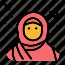 burka, islam, muslim, woman icon