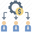 dividend, income, salary, share, wages