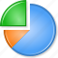 bsuiness report, data visualization, graph, market analytics, pie chart, sales, statistics icon