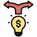 pivot, risk, idea, business, startup