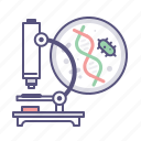 bacteria, dna, laboratory, microbe, microscope, patogen, reseach icon