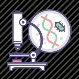 bacteria, dna, laboratory, microbe, microscope, patogen, reseach icon