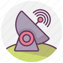 aerial, gps, location, map, navigation, network, pointer icon