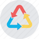 arrows, ecology, packaging, recycle, reuseable icon