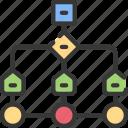 algorithm, artificial intelligence, flowchart, machine learning, ml icon