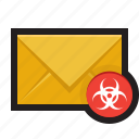 email, mail, malicious, malware, message, spam