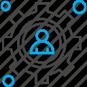 avatar, management, setting, user