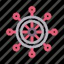 boat, drive, ship, staring, wheel