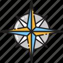 compass, direction, location, navigate, navigation, sign, symbolism