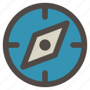 compass, direction, gps, maps, navigation icon